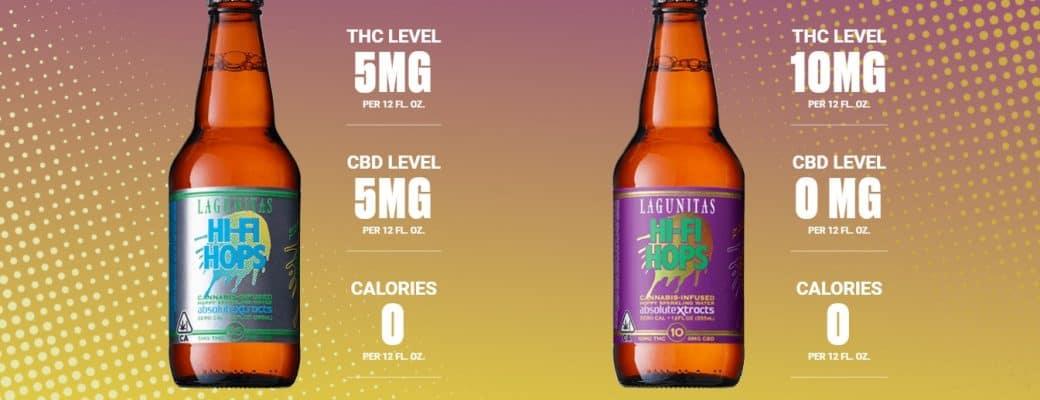 Hittegolf? Neem Een Verfrissende Cannabisdrank