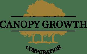 Opsežnija CBD istraživanja kompanije Canopy Growth Inc.